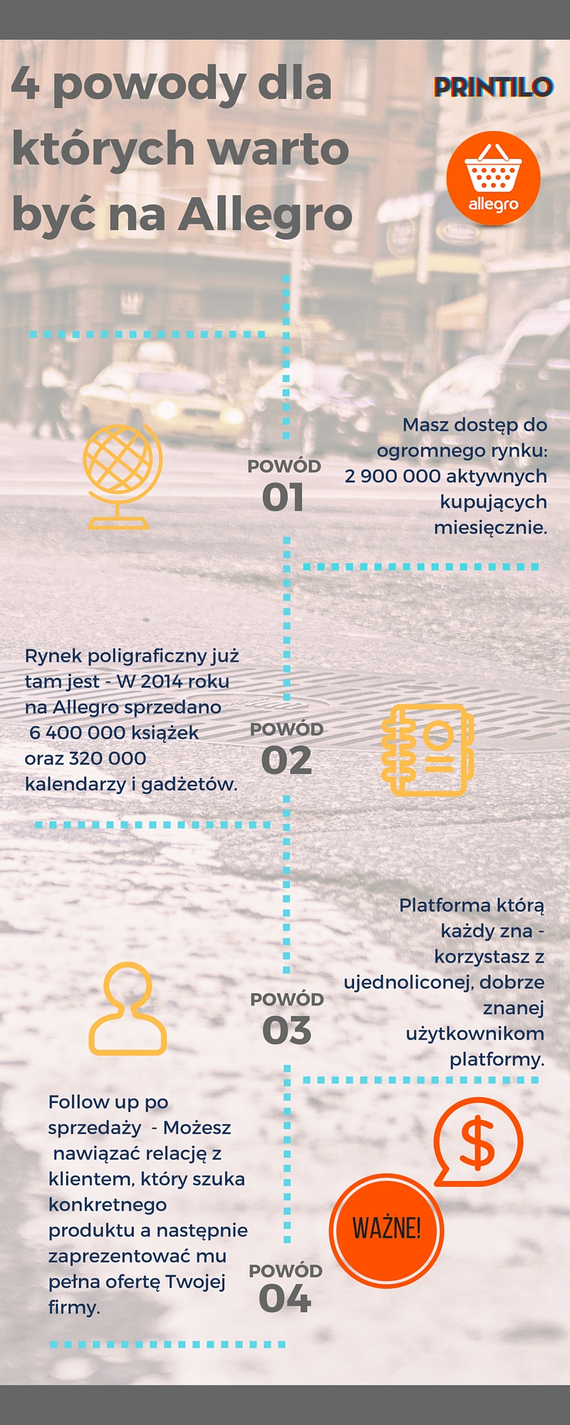 allegro, web-to-print, drukarnia internetowa, marketing dla drukarni, drukarnia internetowa, web-to-print, digital marketing, marketing internetowy, druk internetowy, narzędzia dla drukarni, maszyny drukarskie